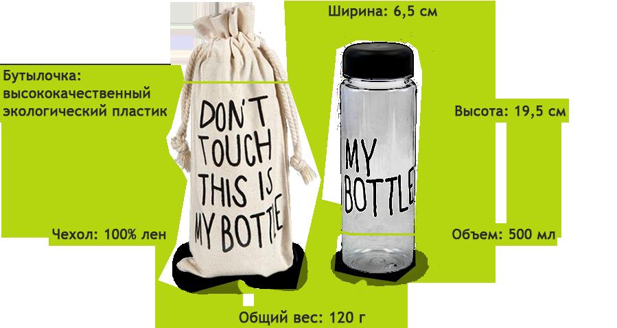 Как сделать бутылку май батл своими руками